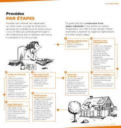 guide pratique construire sa avec la rt2012 ademe