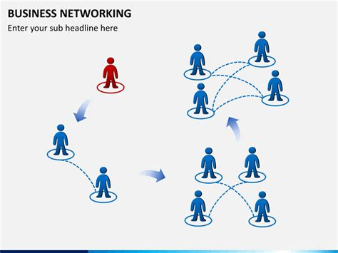 business networking powerpoint template sketchbubble