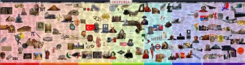 world history timeline historia timelines