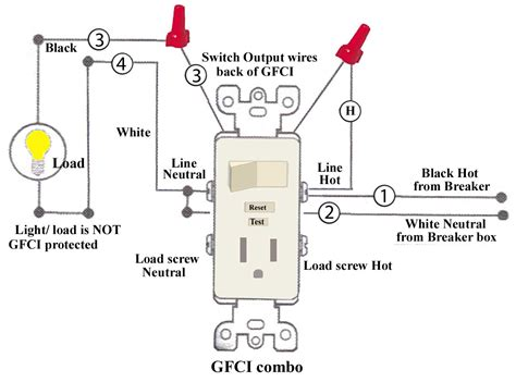 how to wire a gfci outlet diagram radiantmoons me