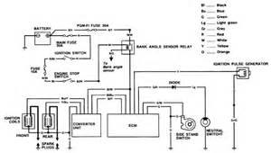 honda vtr1000 ignition system circuit and wiring diagram