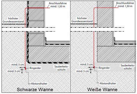 schwarze wanne weiße wanne hum s baublog hinterundinformationen zum fundament ringerder