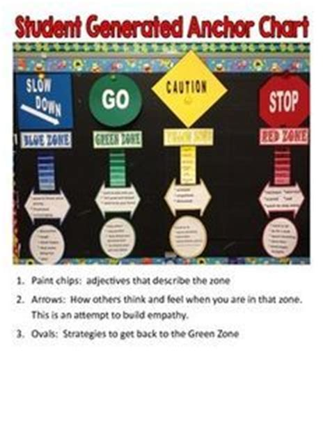 google images zones of regulation 1000 images about zones of regulation on pinterest