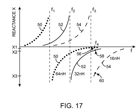 what is a shunt inductor patent us20100194653 antennas with periodic shunt inductors patents