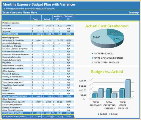 Budget Template Excel by 10 Excel Budget Template Questionnaire Template