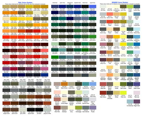 Ikea Catalog Pdf by Ral Chart Design Resources Colour Names Pinterest