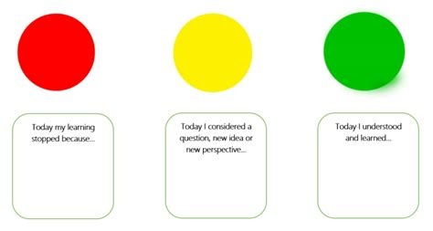 challenge light ticket strategies for teaching metacognition in classrooms
