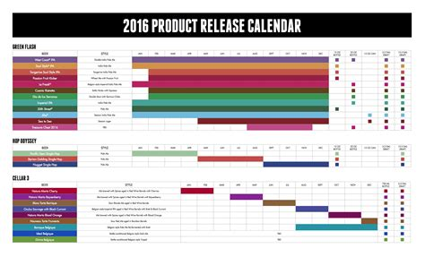 Updated 2016 Craft Beer Release Calendars Launch Calendar Template