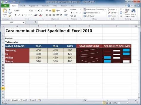 membuat grafik di excel 2010 excel 2010 tutorials cara membuat grafik sparkline di