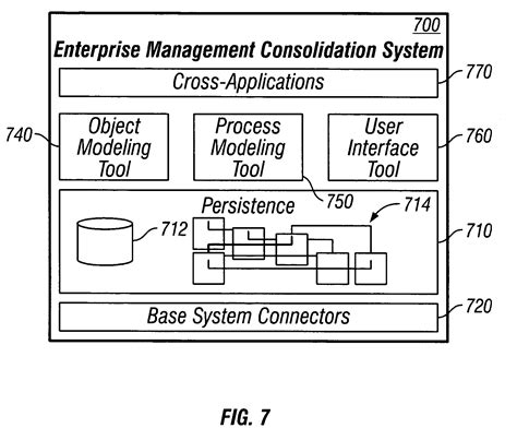 enterprise workflow management patent us7711694 system and methods for user