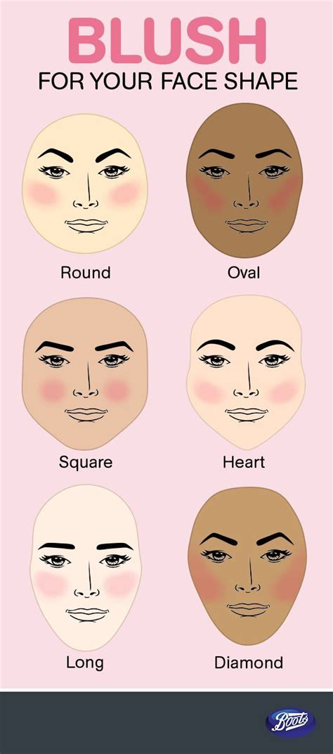 2 a rectangle face shapes pinterest face shapes blush for face shapes love those square face shape