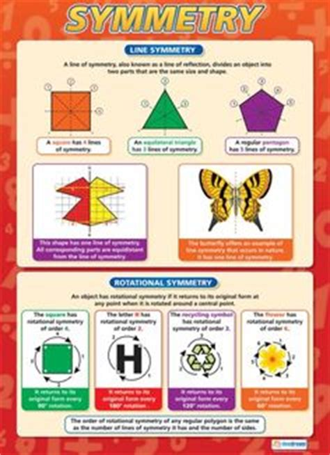 poster design ks2 1000 images about maths posters on pinterest poster