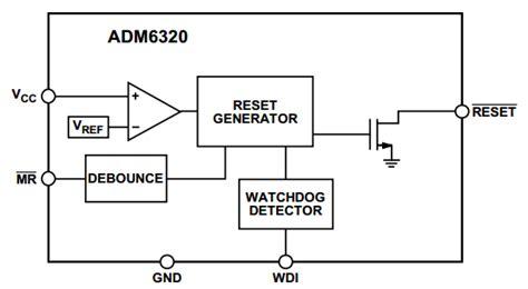 datasheet transistor rd70hvf choosing resistor value voltage divider 28 images ibioelectricityvoltagedivider6 choosing