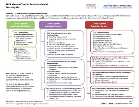 design elements questions marzano s 41 design elements teacher learning map