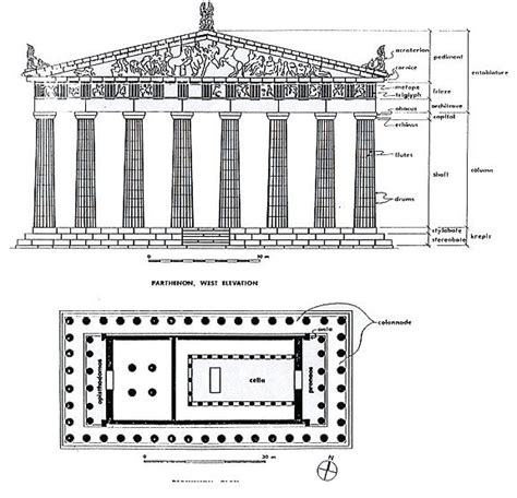 floor plan of the parthenon the parthenon athenas greece pinteres