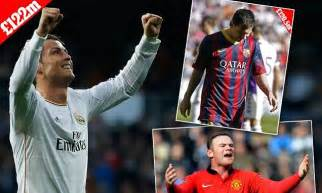 cristiano ronaldo beats lionel messi to richest footballer title daily mail