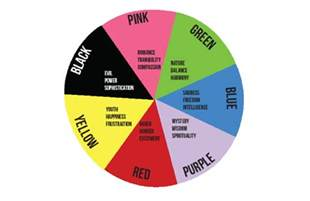 how color affects mood how colors affect mood chart emotions does your best