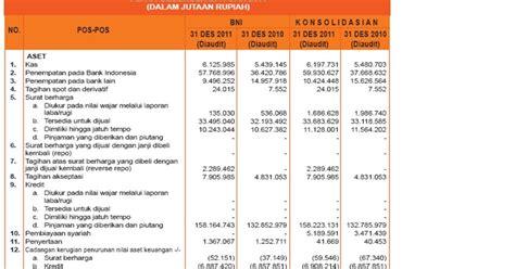 Statistika Untuk Ekonomi Keuangan Dan Modern ekacyliiaa laporan keuangan bank syariah dan bank konvensional