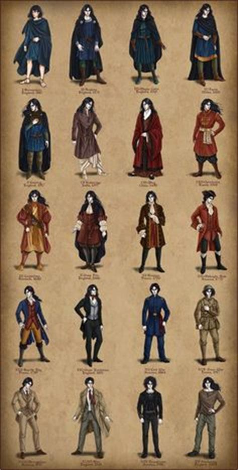 Theories Of Fashion Costume And Fashion History by Fashion Through The Ages On Zandra