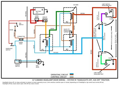 wiring diagram for 1967 camaro rs ss