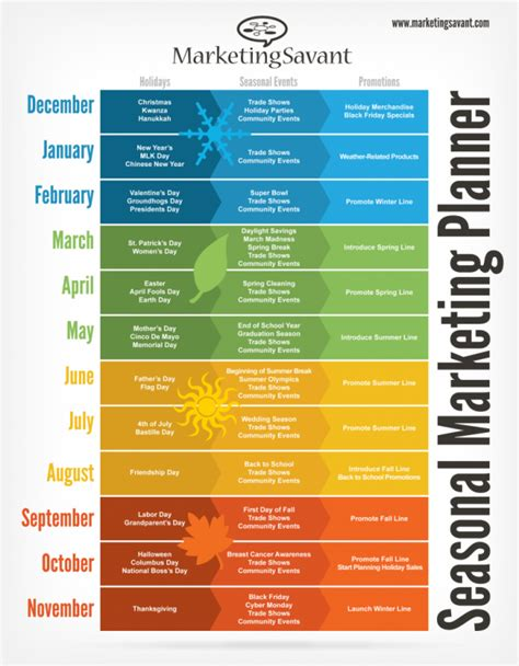 seasonal marketing calendar small business big world