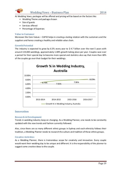 wedding venue business plan template business plan for wedding vows