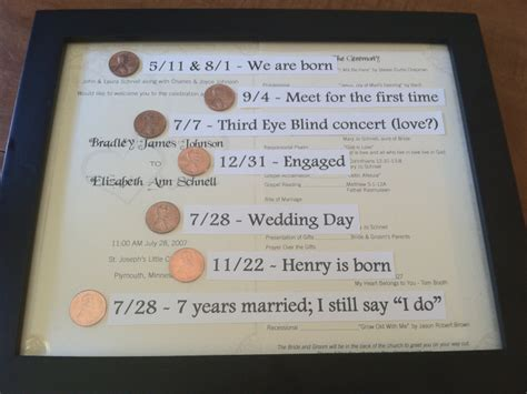 Wedding Anniversary Ideas 16 Years by 16 Year Wedding Anniversary Gift Ideas For Him Image