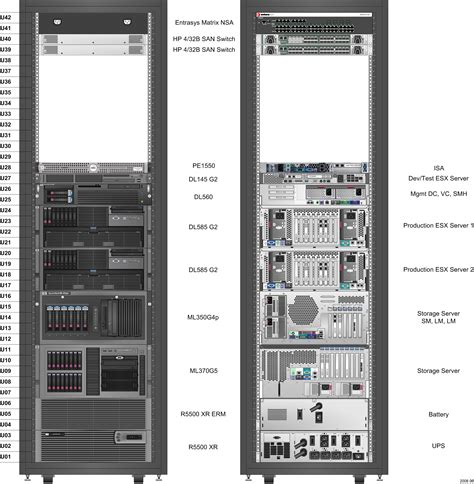 network rack layout network and server infrastructure citi technology