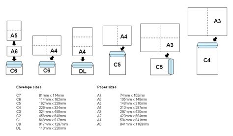 printable envelope size chart how to format business envelope new calendar template site