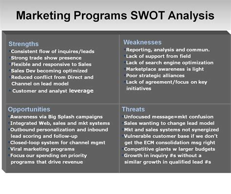 sle of weaknesses brand strategist ileush cornell swot analysis analysis and exles
