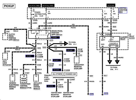 the wiring diagram for ford f350