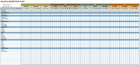 marketing action plan template excel marketing spreadsheet