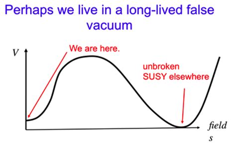 What Is A Vacuum Physics What Is A Vacuum Physics 28 Images Free Charge