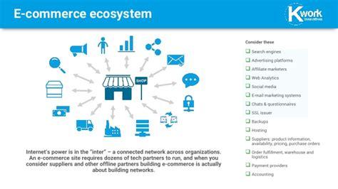 ecommerce ecosystem diagram marketing technology for e commerce