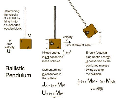 pendulum swing equation ballistic pendulum