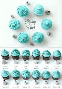 cake decorating skills techniques for every cake maker and every of cake books everything you need to about piping tips cupcakes