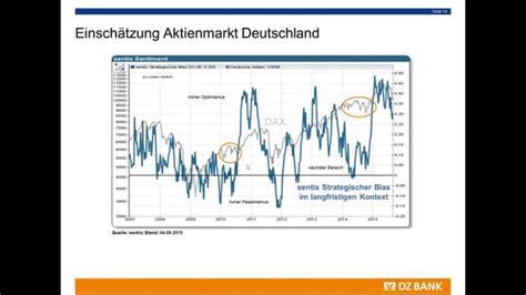 dz bank rating the big picture technische analyse der dz bank