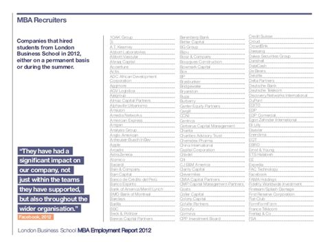 Abbott Mba Development Program by Mba Employment Report 2012 Business School