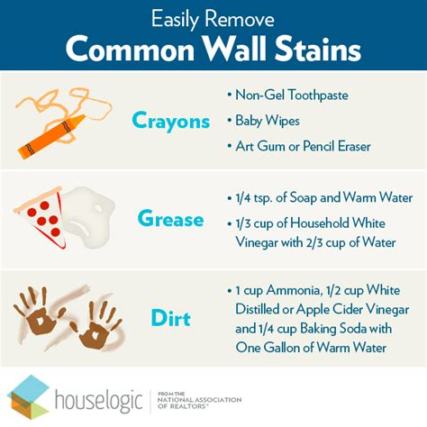 how to clean wall stains rhonda shelton rose womble realty