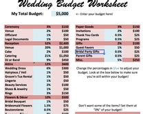 Wedding Budget Ratio by Sle Wedding Budget 4 Spreadsheet Sufficient Captures