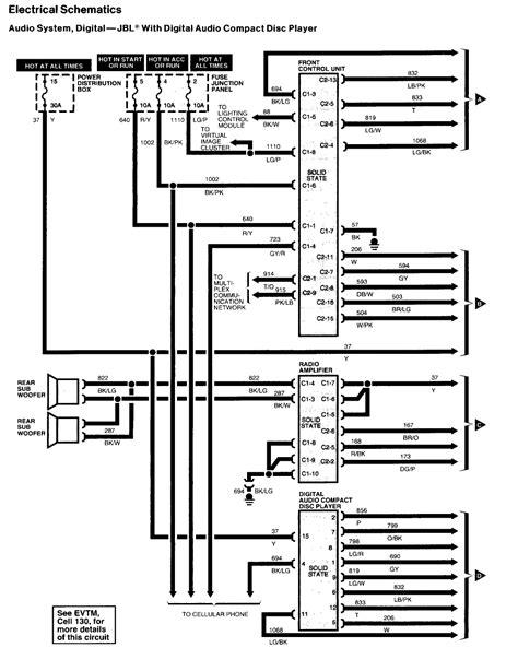 wiring diagram fort  ford thunderbird premium sound system