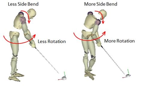 mechanical golf swing machine 3jack golf blog the dangers of looking for feels