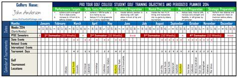 Golf Tournament Planning Timelines Budget Event Caddy Golf Tournament Planning Template Golf Golf Tournament Planning Template