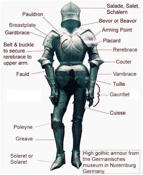 armor diagram epic failure armor part twa parts of plate