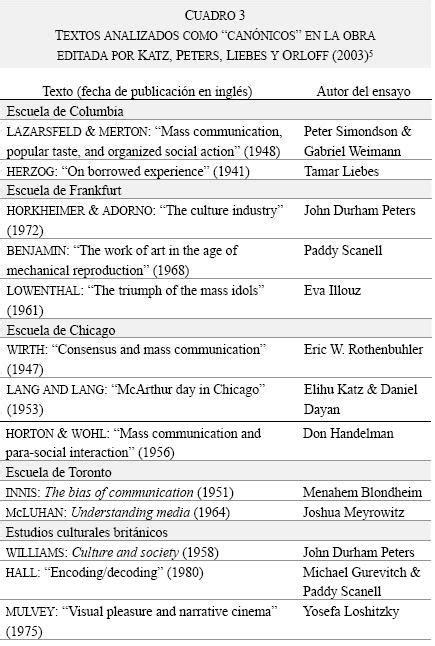 Bibliografías, biblionomías, bibliometrías: los libros