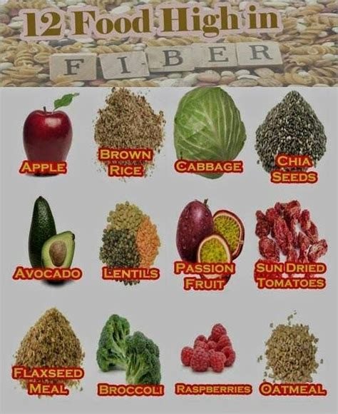 12 Best High Fiber Foods by Top 12 High Fiber Foods Food To Make