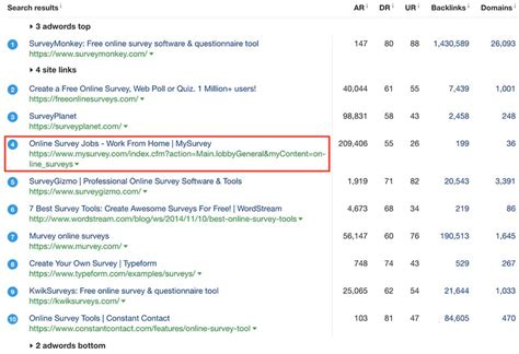 Online Survey Jobs - how to gauge keyword difficulty and find the easiest keywords to rank for