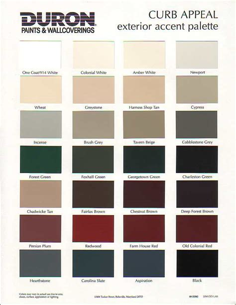 duron paint color chart tips