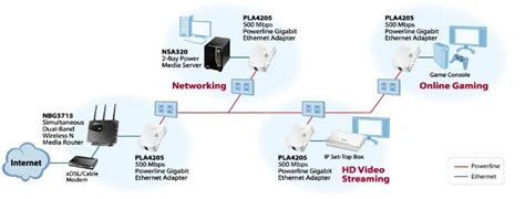 cat5 wiring diagram uverse cat5 get free image about