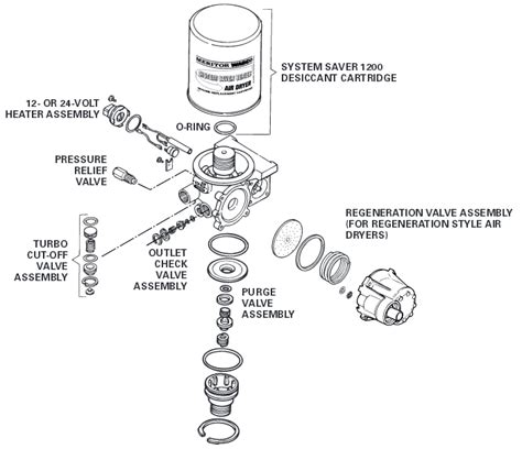 desiccant cartridge  meritor wabco system saver   bendix ad sp air dryers